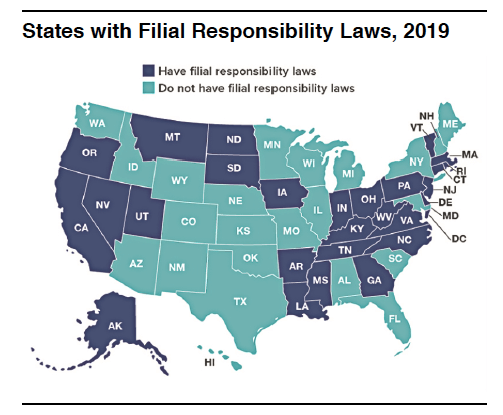 state map showing each state's filial laws