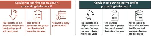 Postponing/accelerating income, postponing/accelerating deductions
